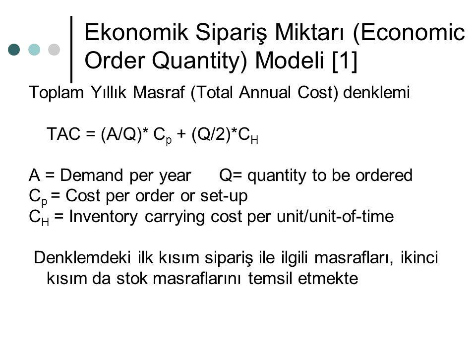 Ekonomik Sipariş Miktarı (Economic Order Quantity) Modeli [1]